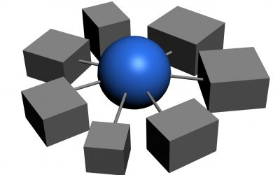 Asp Net Hosting Dedicated IP